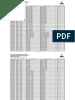 Locales de votación en Huánuco para las Elecciones Regionales, Municipales y Referéndum 2010 (ONPE)