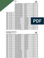 Locales de votación en Ica para las Elecciones Regionales, Municipales y Referéndum 2010 (ONPE)