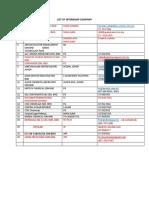Internship List