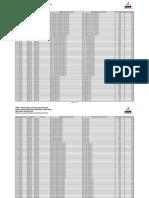 Locales de votación en Junin para las Elecciones Regionales, Municipales y Referéndum 2010 (ONPE)