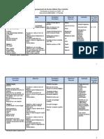 Planificação PLNM