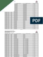 Locales de votación en La Libertad para las Elecciones Regionales, Municipales y Referéndum 2010 (ONPE)
