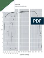 Fused Quartz Transmittance Data