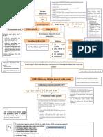 Peta Konsep Bismillah Fix.pdf