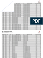 Locales de votación en Pasco para las Elecciones Regionales, Municipales y Referéndum 2010 (ONPE)