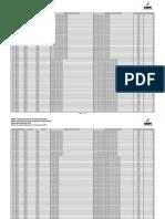 Locales de votación en Piura para las Elecciones Regionales, Municipales y Referéndum 2010 (ONPE)