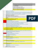 Listado de Requisitos Permisos - Mineria