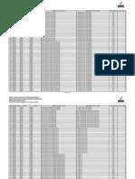 Locales de votación en Tumbes para las Elecciones Regionales, Municipales y Referéndum 2010 (ONPE)