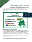 Pil Lombardia Speciale, Nel 2017 Il Pil Lombardo Aumenta Dell'1,8%