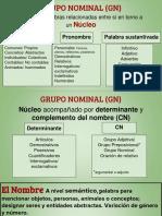 Grupo Nominal.pptx