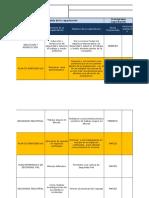 Matriz de Capacitacion Indicador de Cobertura y Eficacia