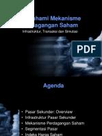 1 Mekanisme Perdagangan Bandung 2009