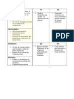 Matriz DOFA CEMEX CLEMENCIA