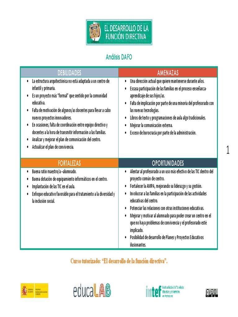 Debilidades Amenazas Análisis Dafo Maestros Tecnología De Información Y Comunicaciones