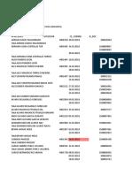 FONDOS A RENDIR DIV 6 INFORMATICA Y TELECOMUNICACIONES FECHA 26 de marzo 2018.xls