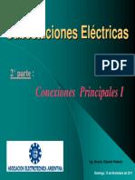 Subestaciones Eléctricas 02