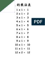 2的乘法表