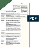 Expense Claim Form JR 03.18