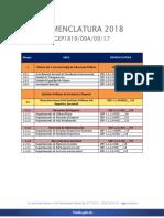 Nomenclatura_2018 (1)