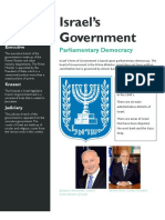 government of israel newsletter