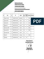 Data PNS SDN Sokorejo