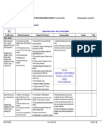 Template Hazid Worksheet
