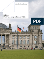 Bundestag Fakten
