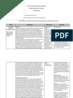 group 3 professional group scenario report--final