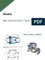 Diodos - Eletronica UFMG