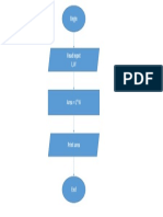 Flow Chart Area ASK