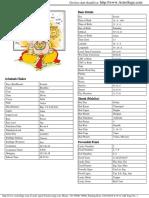 Chart - Phoolan Devi