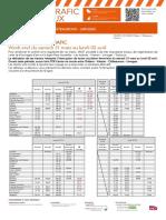 Prévisions de trafic entre Orléans-Vierzon-Châteauroux-Limoges du 31 mars au 2 avril