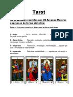 Tarot Jogo 12 Setores