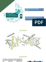 Descripción de los componentes básicos de un sistema.pdf