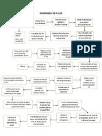 Diagramas p 12