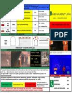 Cara a - Tabla Geomecanica vs-10 - 2016