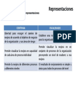 Comparación de las representaciones.pptx