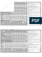 Fire Department Financial Analysis