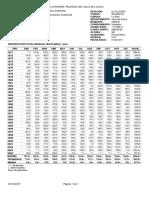 precipitacion total.pdf