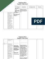 Curriculum Map Template (8)
