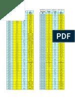 Modulo Dinamico de Pavimentos