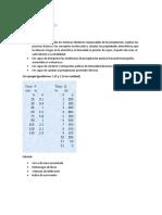 Diseño de Precipitaciones y Dinámica Climática