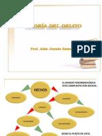 Teoradeldelito 100531211345 Phpapp02 (3)