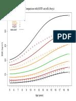 comparison_iotf.pdf