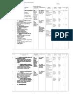 Planificare sist.europ.de asig.calit  XIII.doc