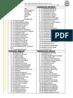 Senarai Guru Rumah Sukan 2016