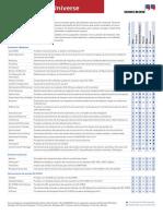 CM-Line-Software-Packages-ESP.pdf