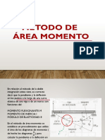 Análisis_ Área Momento1
