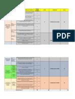 Matriz de evaluación diagnóstica CTA - 2°