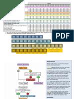 AH Phase Checklist (DM Variant) v3